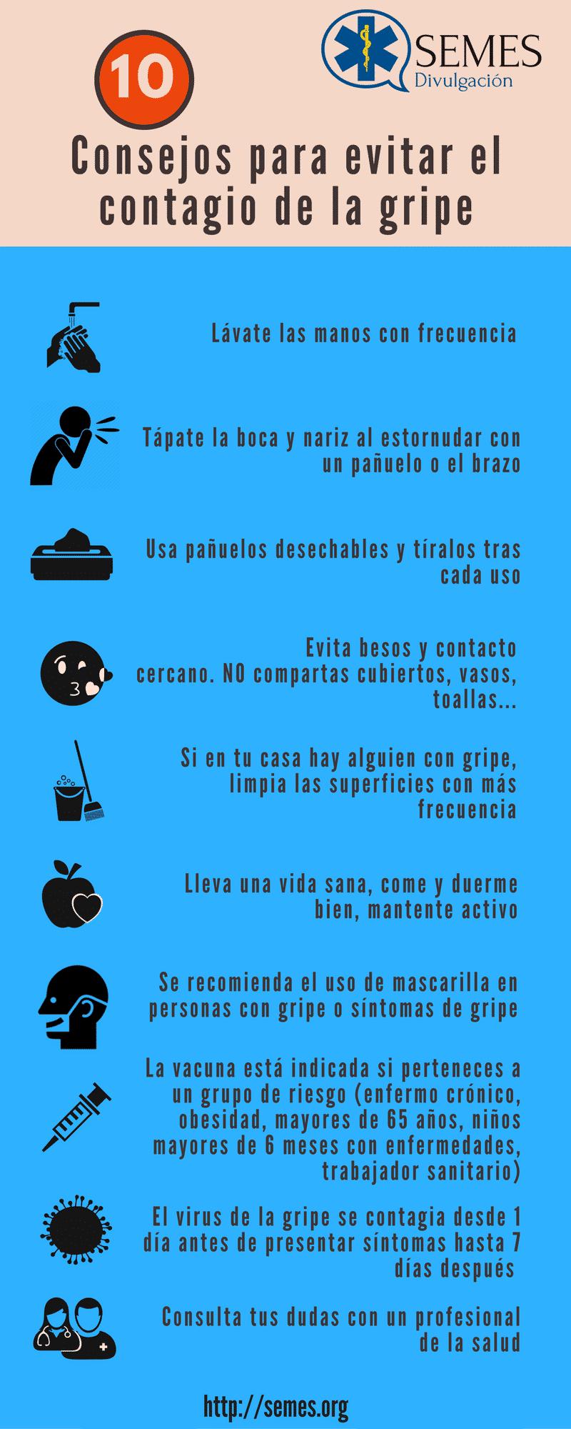 PREVENCIÓN DEL CONTAGIO DE LA GRIPE