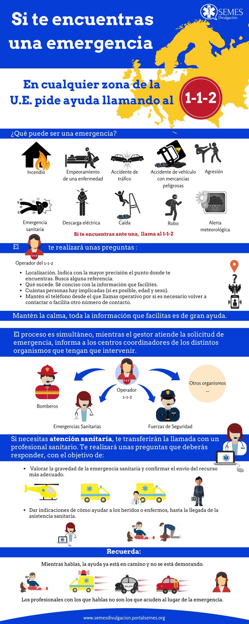 ¿Qué hacer en caso de emergencia?