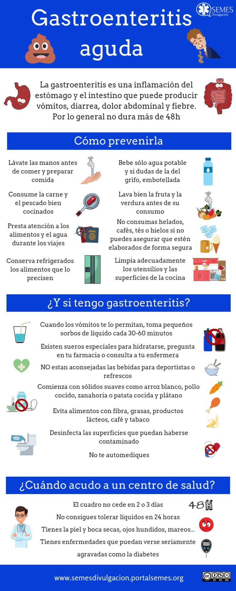 Gastroenteritis aguda, ¿qué hacer?