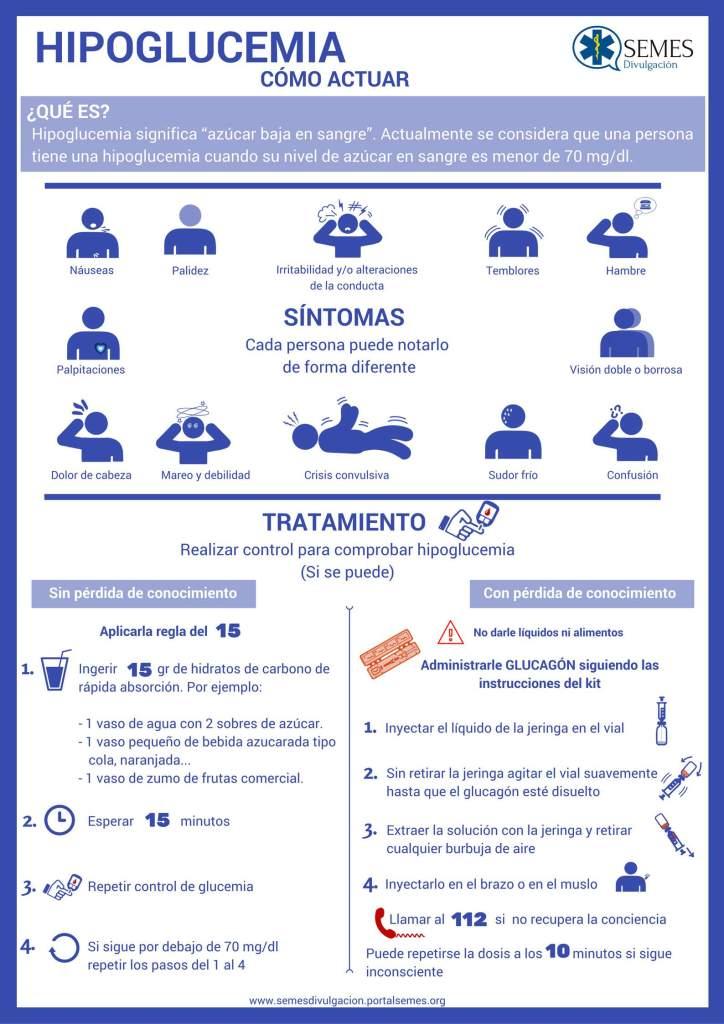 HIPOGLUCEMIA: CÓMO ACTUAR