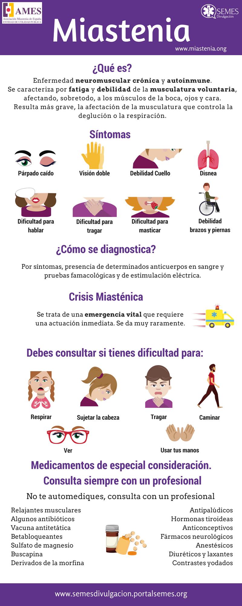 Día Internacional de la Miastenia
