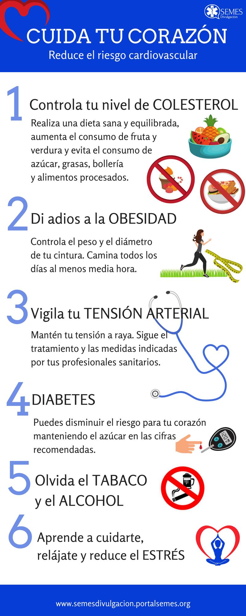 Reduce el riesgo cardiovascular