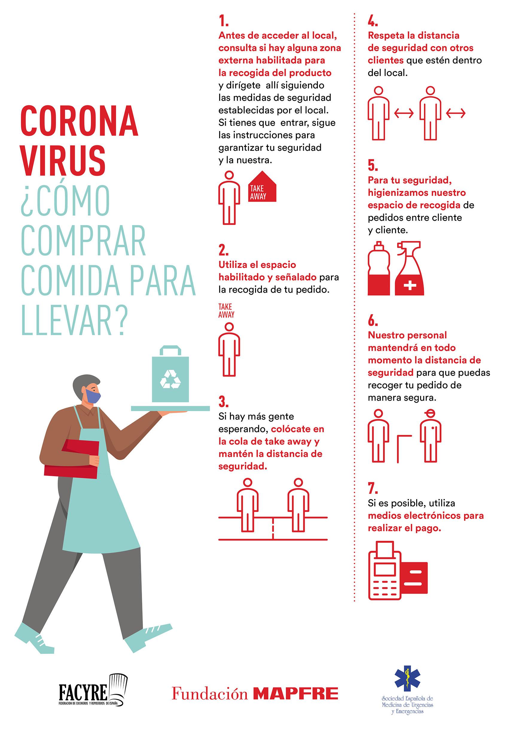 Coronavirus ¿Cómo comprar comida para llevar? MAPFRE