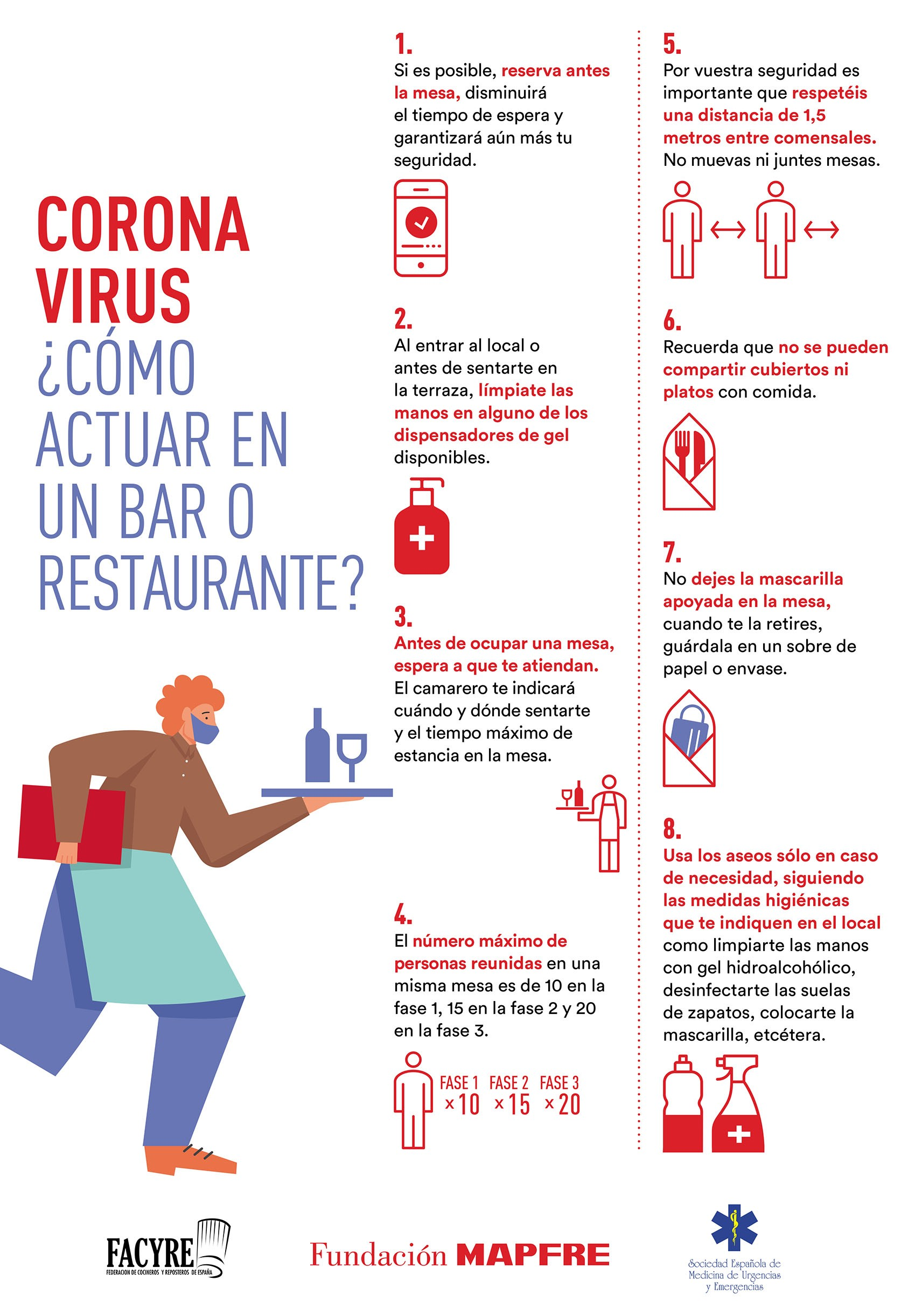 Coronavirus ¿Cómo actuar en un bar o restaurante? MAPFRE