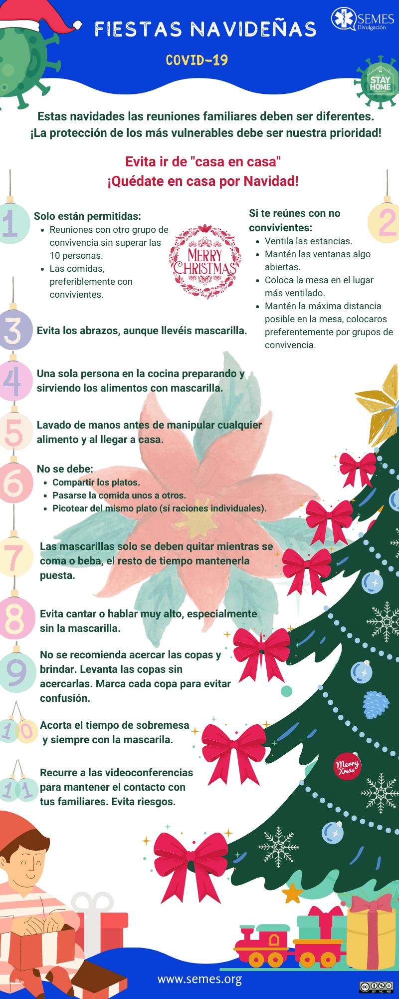 Fiestas Navideñas en época de Covid19